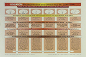 Revelation Chart: The Book of Opened Things by J.B. Nicholson